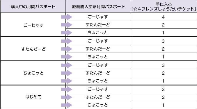 月額パックコース変更1.png